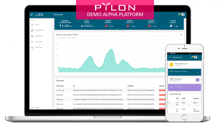 <p>Today we are very excited because we are able to offer you a first peek at the development of Pylon Network platform! Today, we are able to show you a snapshot of the future! We have been dying to give you a small taste of what has been going on, but we were holding ourselves. [&hellip;]</p>